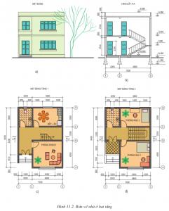 Lý giải cho các thuật ngữ trong xây dựng