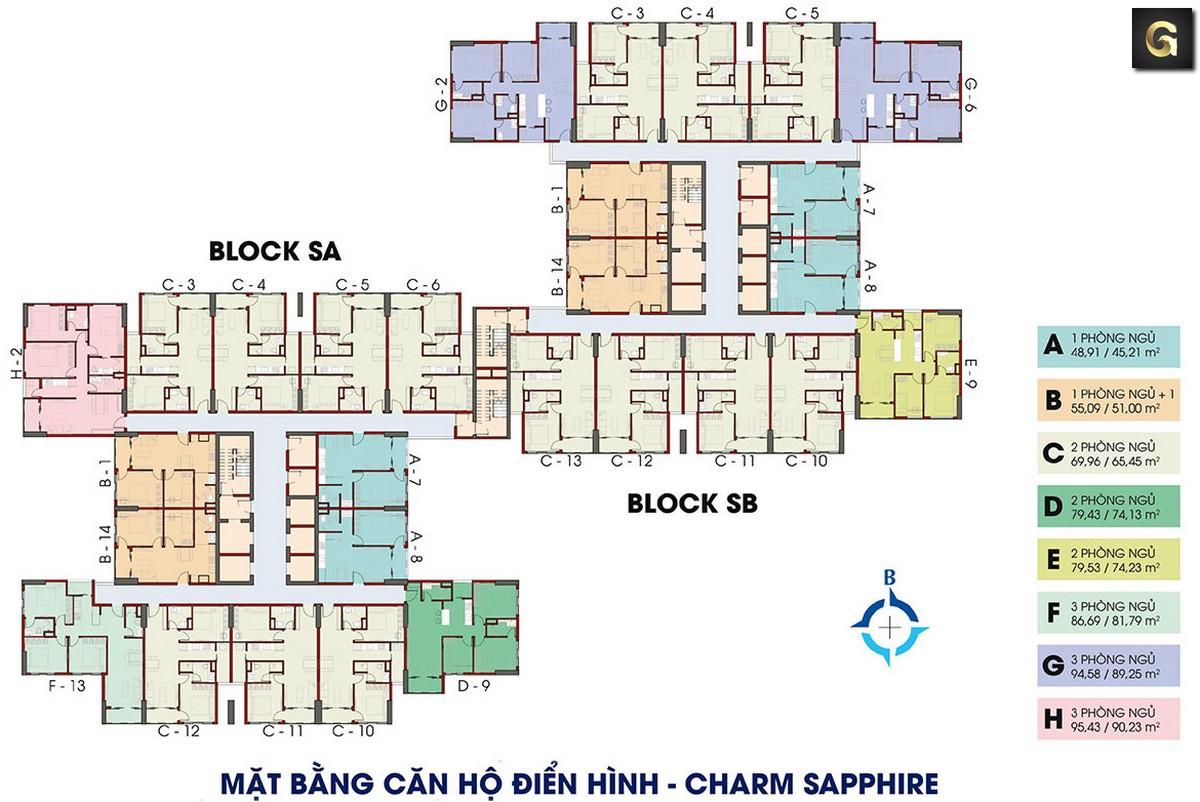 Charm City Bình Dương
