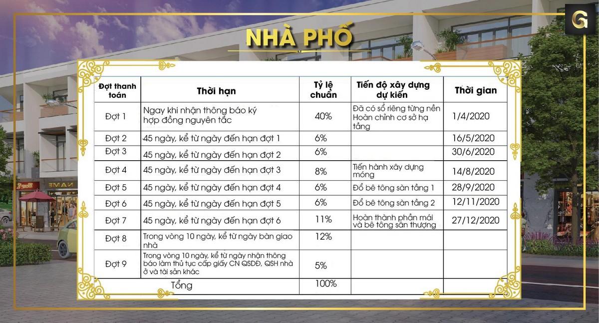 dự án căn hộ Alva Plaza Thuận An Bình Dương