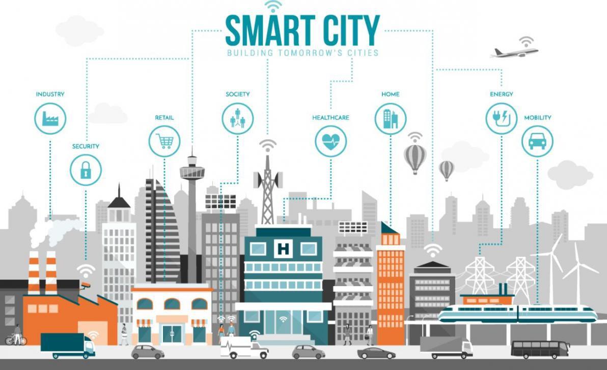 Smart City là gì ? Các tiêu chuẩn của thành phố thông minh