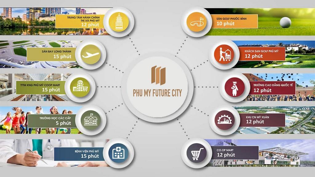 Nhà phố Phú Mỹ Future City trái tim thành phố sống riêng tư